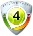tellows Score 4 zu 0650964525