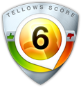 tellows Score 6 zu 0360850057
